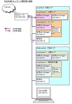 network_hanpa.jpg