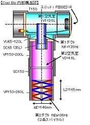 090425_CoolBiz内部構造図.jpg
