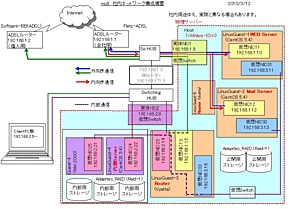 network2010_r1.jpg