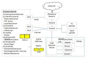 Network2013.jpg