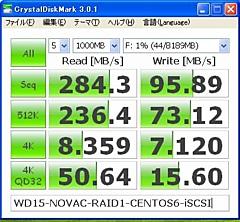 Novac_CristalMark_ESXi50_iSCSI_NOVAC_WD15_RAID1_b.jpg